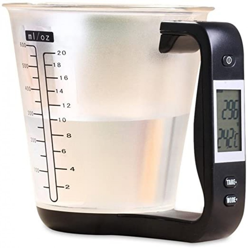 Kitchen Measuring Jug